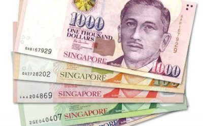TIPS: CARA NAIKKAN GAJI BERKESAN DI SINGAPURA